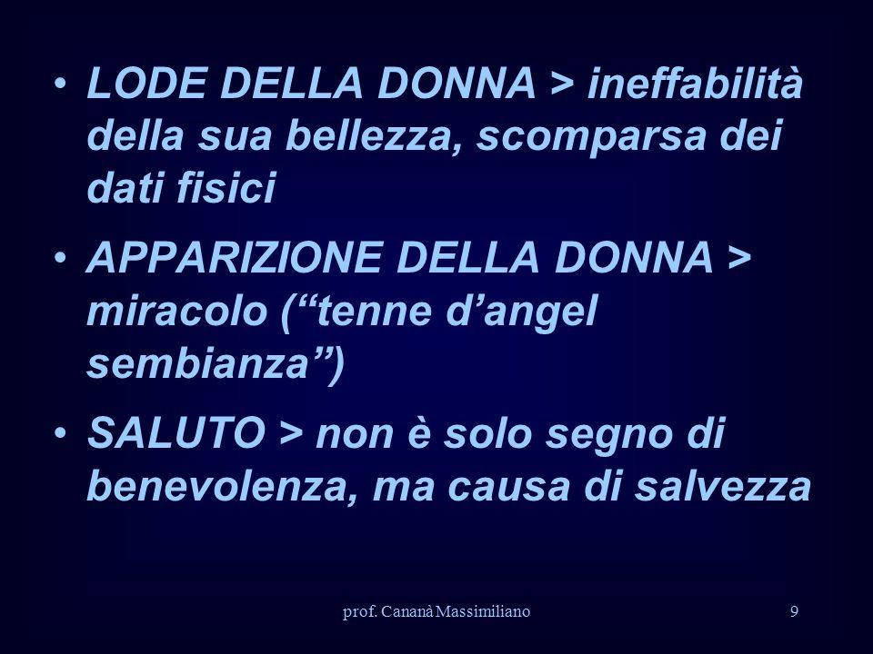 """prof. Cananà Massimiliano9 LODE DELLA DONNA > ineffabilità della sua bellezza, scomparsa dei dati fisici APPARIZIONE DELLA DONNA > miracolo (""""tenne d'"""