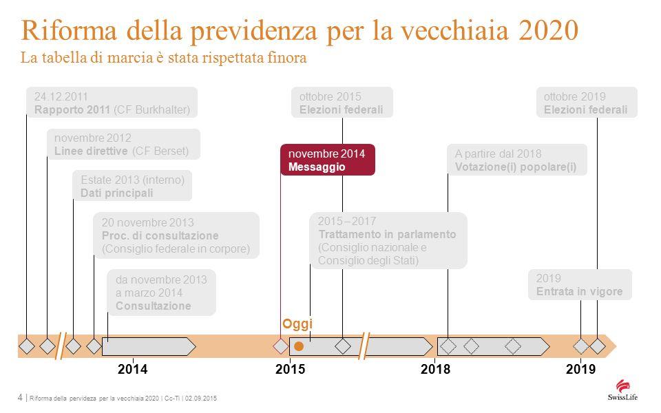 4 | Riforma della pervideza per la vecchiaia 2020 | Cc-Ti | 02.09.2015 Riforma della previdenza per la vecchiaia 2020 La tabella di marcia è stata rispettata finora Estate 2013 (interno) Dati principali 24.12.2011 Rapporto 2011 (CF Burkhalter) novembre 2012 Linee direttive (CF Berset) 20 novembre 2013 Proc.