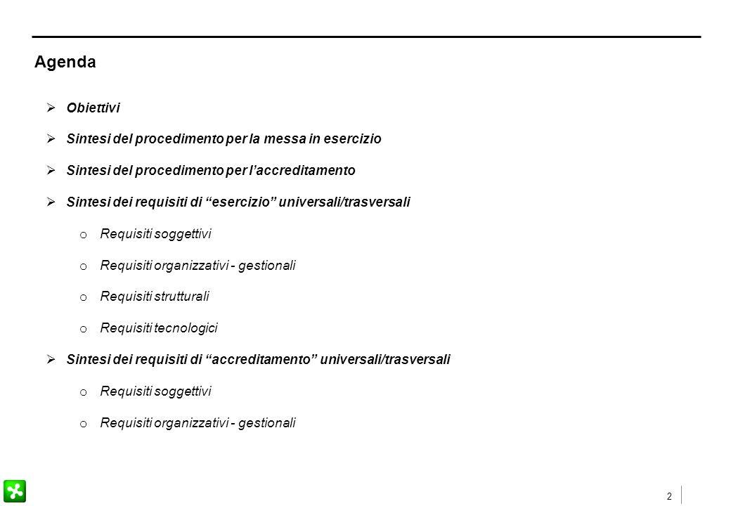 2 Agenda  Obiettivi  Sintesi del procedimento per la messa in esercizio  Sintesi del procedimento per l'accreditamento  Sintesi dei requisiti di esercizio universali/trasversali o Requisiti soggettivi o Requisiti organizzativi - gestionali o Requisiti strutturali o Requisiti tecnologici  Sintesi dei requisiti di accreditamento universali/trasversali o Requisiti soggettivi o Requisiti organizzativi - gestionali