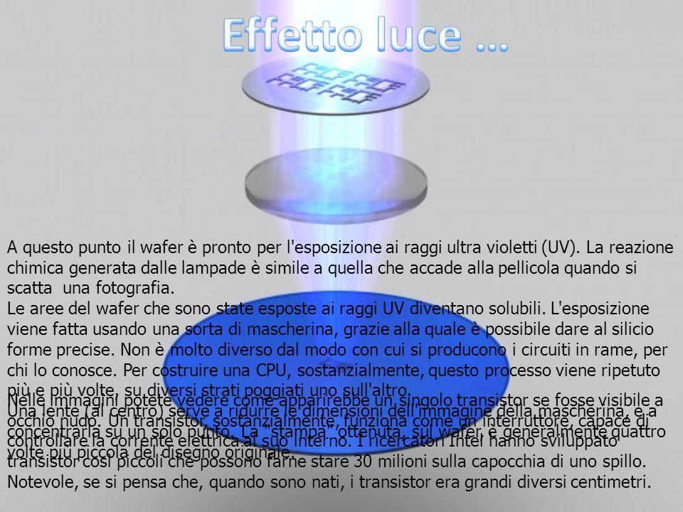 A questo punto il wafer è pronto per l esposizione ai raggi ultra violetti (UV).
