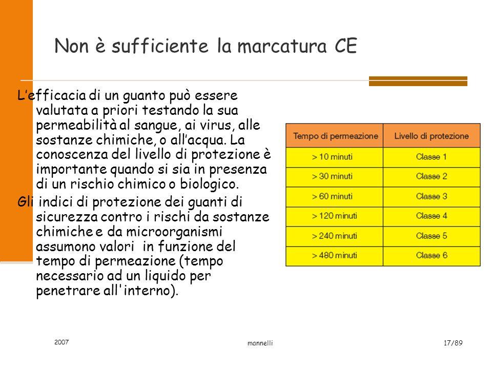 2007 mannelli17/89 Non è sufficiente la marcatura CE L'efficacia di un guanto può essere valutata a priori testando la sua permeabilità al sangue, ai virus, alle sostanze chimiche, o all'acqua.