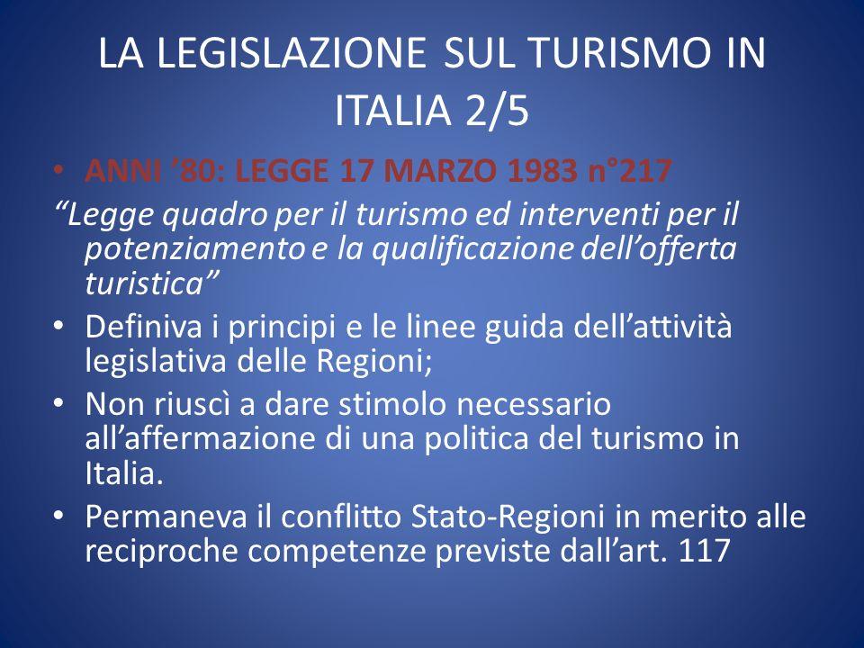 """LA LEGISLAZIONE SUL TURISMO IN ITALIA 2/5 ANNI '80: LEGGE 17 MARZO 1983 n°217 """"Legge quadro per il turismo ed interventi per il potenziamento e la qua"""