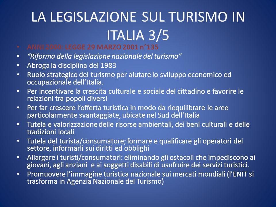 """LA LEGISLAZIONE SUL TURISMO IN ITALIA 3/5 ANNI 2000: LEGGE 29 MARZO 2001 n°135 """"Riforma della legislazione nazionale del turismo"""" Abroga la disciplina"""