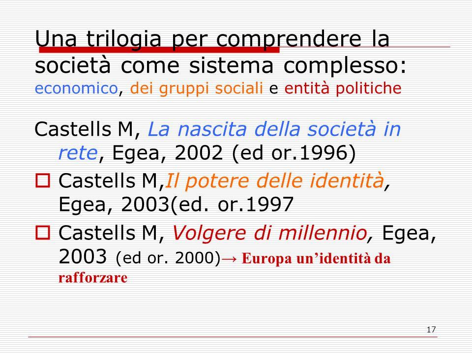 17 Una trilogia per comprendere la società come sistema complesso: economico, dei gruppi sociali e entità politiche Castells M, La nascita della società in rete, Egea, 2002 (ed or.1996)  Castells M,Il potere delle identità, Egea, 2003(ed.