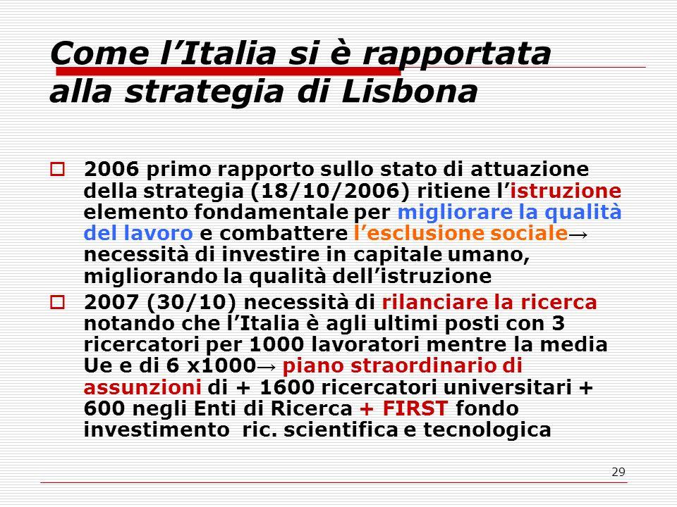 29 Come l'Italia si è rapportata alla strategia di Lisbona  2006 primo rapporto sullo stato di attuazione della strategia (18/10/2006) ritiene l'istr