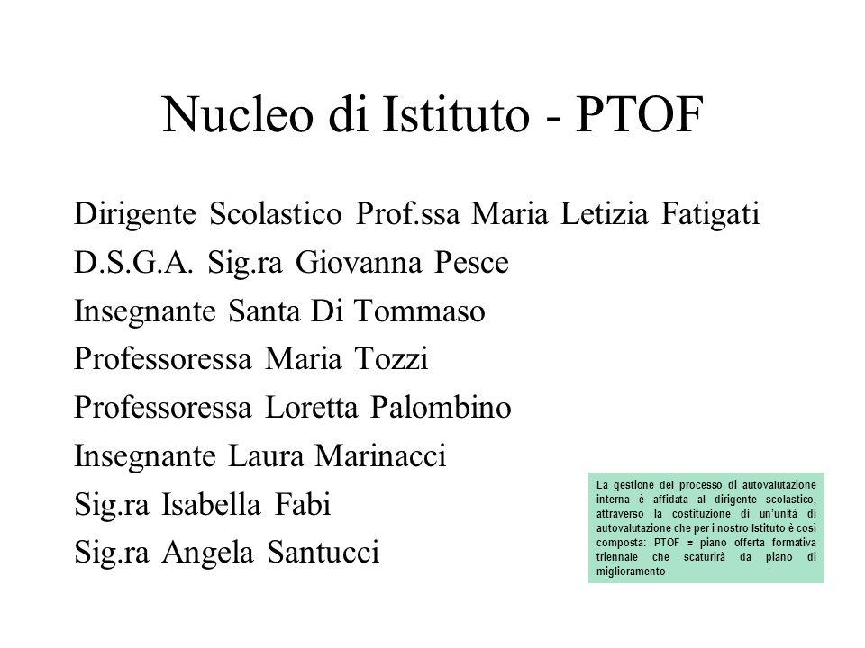 Nucleo di Istituto - PTOF Dirigente Scolastico Prof.ssa Maria Letizia Fatigati D.S.G.A. Sig.ra Giovanna Pesce Insegnante Santa Di Tommaso Professoress