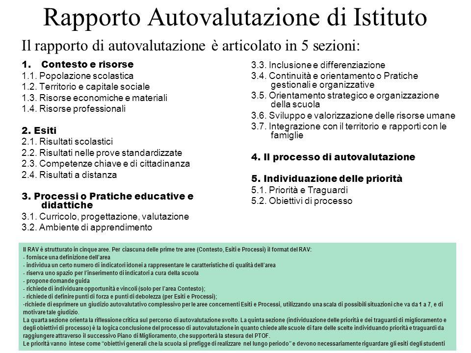 Rapporto Autovalutazione di Istituto 1.Contesto e risorse 1.1. Popolazione scolastica 1.2. Territorio e capitale sociale 1.3. Risorse economiche e mat
