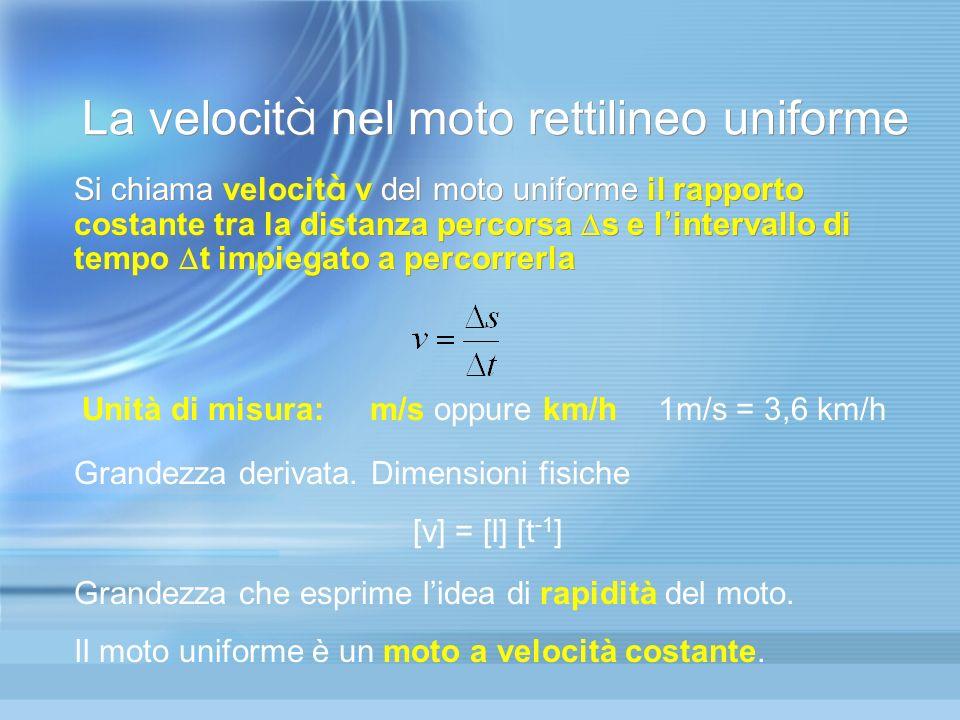 Si chiama velocit à v del moto uniforme il rapporto costante tra la distanza percorsa  s e l ' intervallo di tempo  t impiegato a percorrerla La velocit à nel moto rettilineo uniforme Unità di misura:m/s oppure km/h1m/s = 3,6 km/h Grandezza derivata.