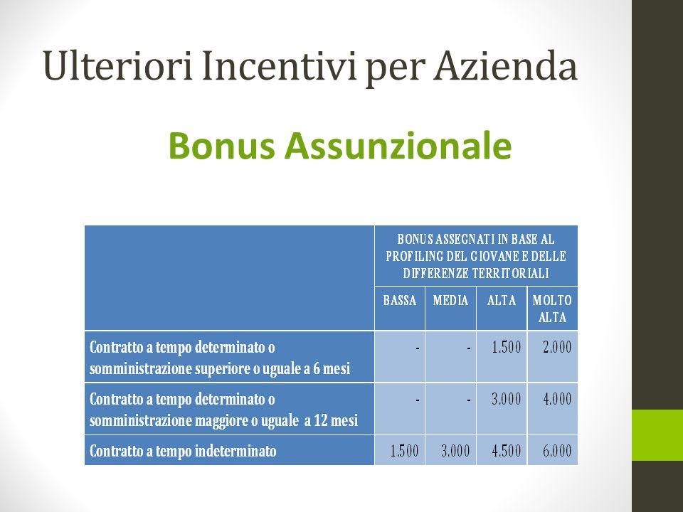 Ulteriori Incentivi per Azienda Bonus Assunzionale