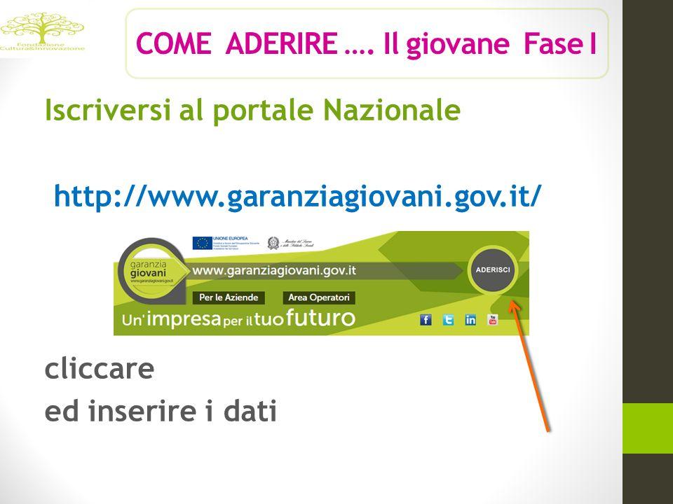 Iscriversi al portale Nazionale http://www.garanziagiovani.gov.it/ cliccare ed inserire i dati COME ADERIRE ….
