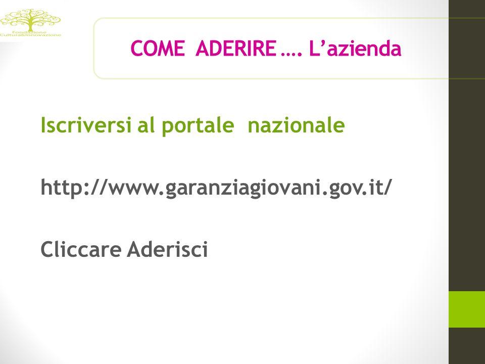 Iscriversi al portale nazionale http://www.garanziagiovani.gov.it/ Cliccare Aderisci COME ADERIRE ….