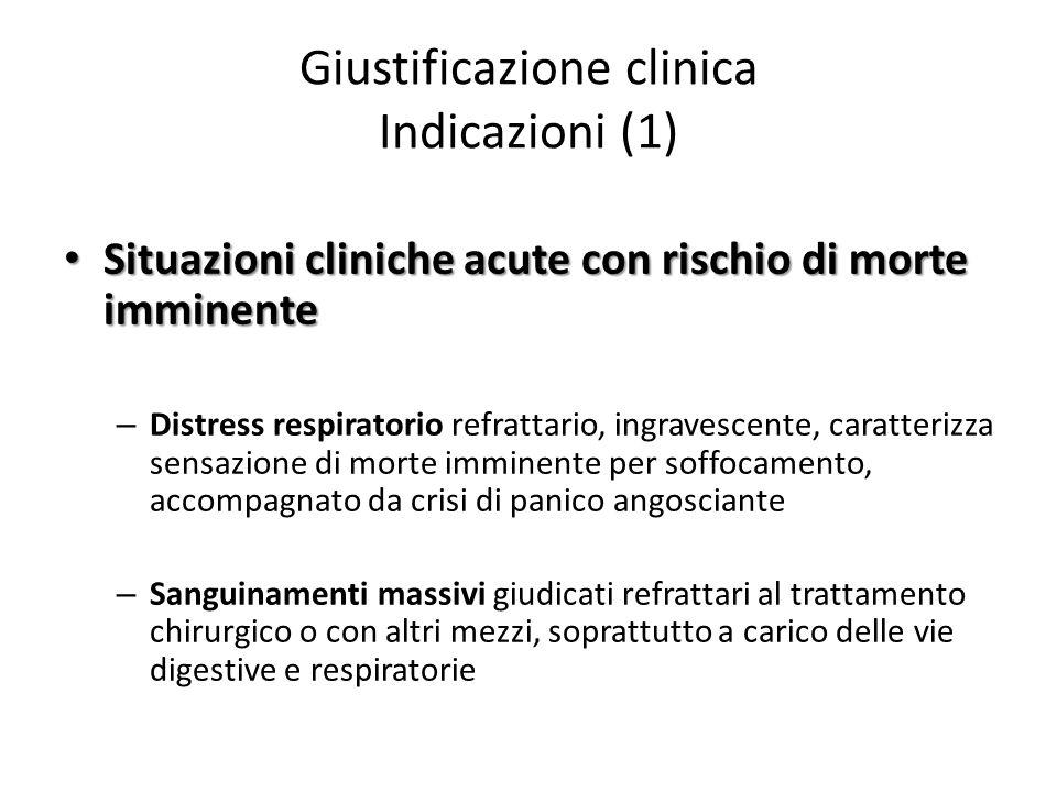 Giustificazione clinica Indicazioni (1) Situazioni cliniche acute con rischio di morte imminente Situazioni cliniche acute con rischio di morte immine