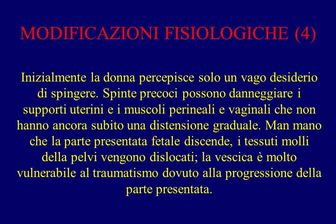 MODIFICAZIONI FISIOLOGICHE (4) Inizialmente la donna percepisce solo un vago desiderio di spingere. Spinte precoci possono danneggiare i supporti uter