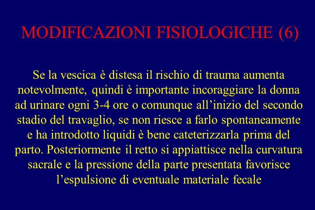 MODIFICAZIONI FISIOLOGICHE (6) Se la vescica è distesa il rischio di trauma aumenta notevolmente, quindi è importante incoraggiare la donna ad urinare