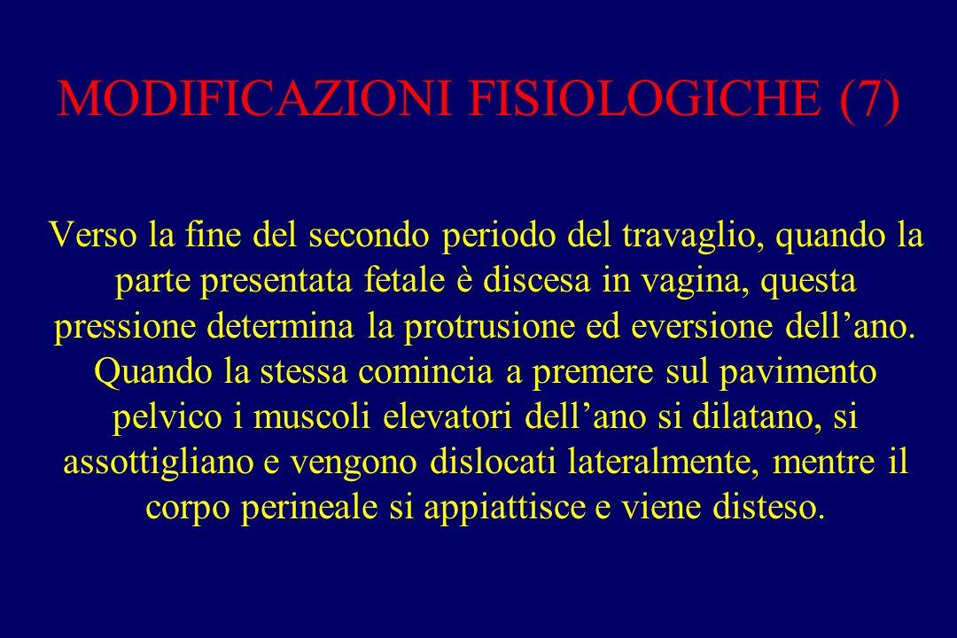 MODIFICAZIONI FISIOLOGICHE (7) Verso la fine del secondo periodo del travaglio, quando la parte presentata fetale è discesa in vagina, questa pressione determina la protrusione ed eversione dell'ano.