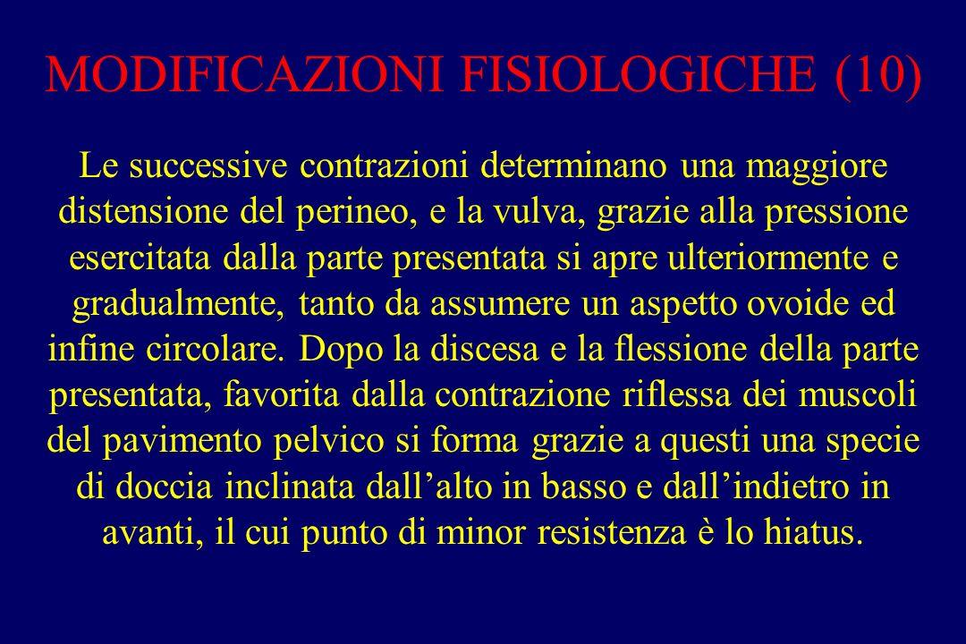 MODIFICAZIONI FISIOLOGICHE (10) Le successive contrazioni determinano una maggiore distensione del perineo, e la vulva, grazie alla pressione esercita