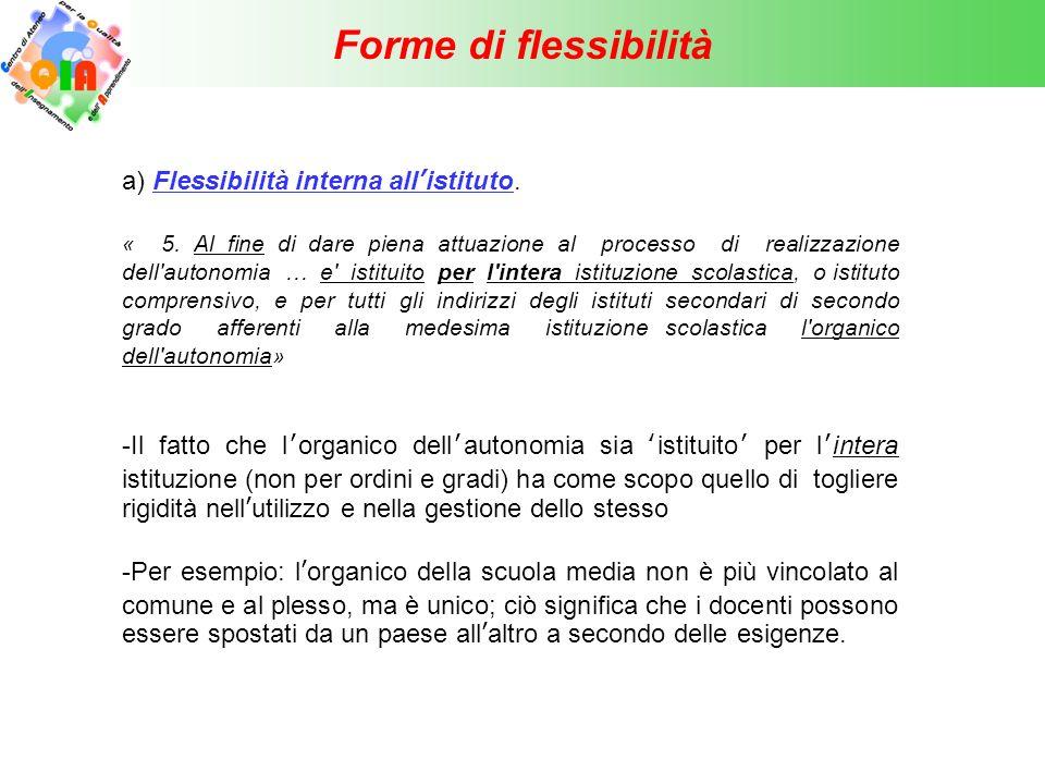 Forme di flessibilità.b) Flessibilità tra classi di concorso.