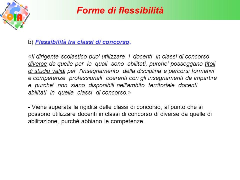 Forme di flessibilità c) Flessibilità interordine e grado.