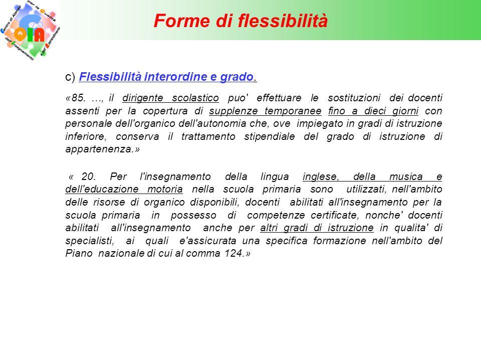 Forme di flessibilità d) Flessibilità o mobilità di rete.