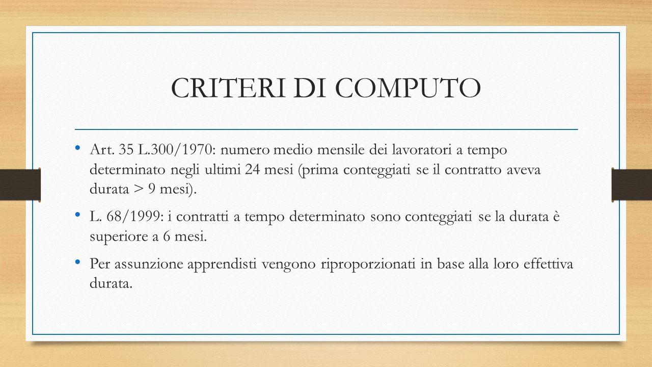 CRITERI DI COMPUTO Art. 35 L.300/1970: numero medio mensile dei lavoratori a tempo determinato negli ultimi 24 mesi (prima conteggiati se il contratto
