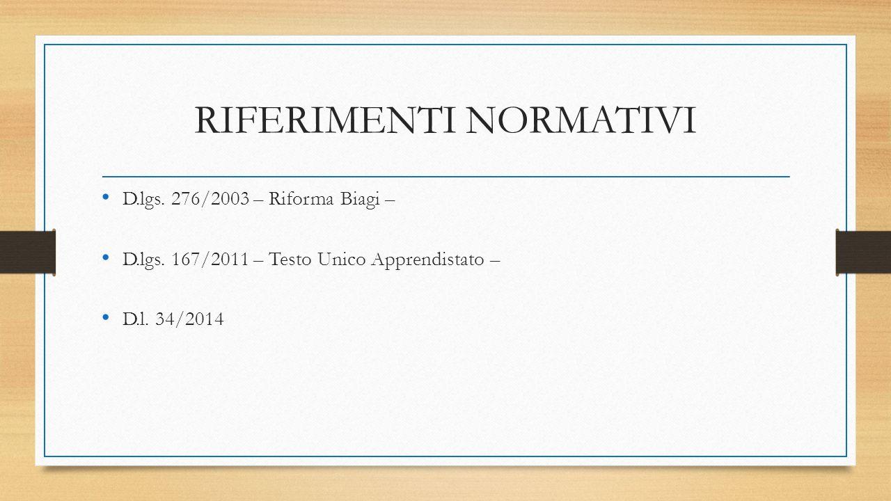 RIFERIMENTI NORMATIVI D.lgs. 276/2003 – Riforma Biagi – D.lgs. 167/2011 – Testo Unico Apprendistato – D.l. 34/2014