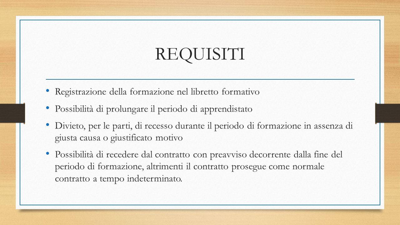 REQUISITI Registrazione della formazione nel libretto formativo Possibilità di prolungare il periodo di apprendistato Divieto, per le parti, di recess