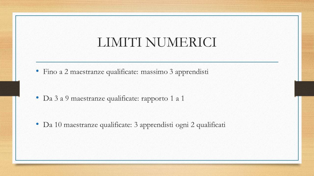 LIMITI NUMERICI Fino a 2 maestranze qualificate: massimo 3 apprendisti Da 3 a 9 maestranze qualificate: rapporto 1 a 1 Da 10 maestranze qualificate: 3 apprendisti ogni 2 qualificati