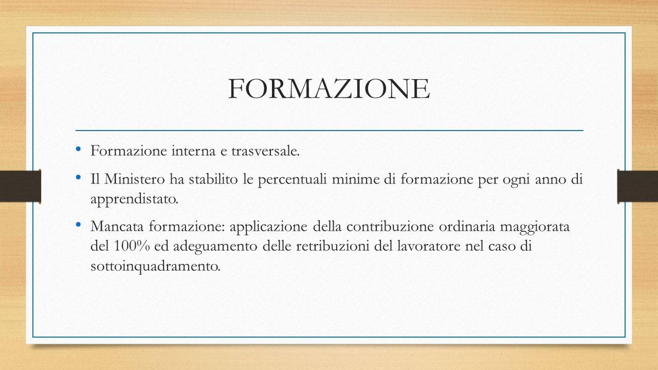 FORMAZIONE Formazione interna e trasversale.
