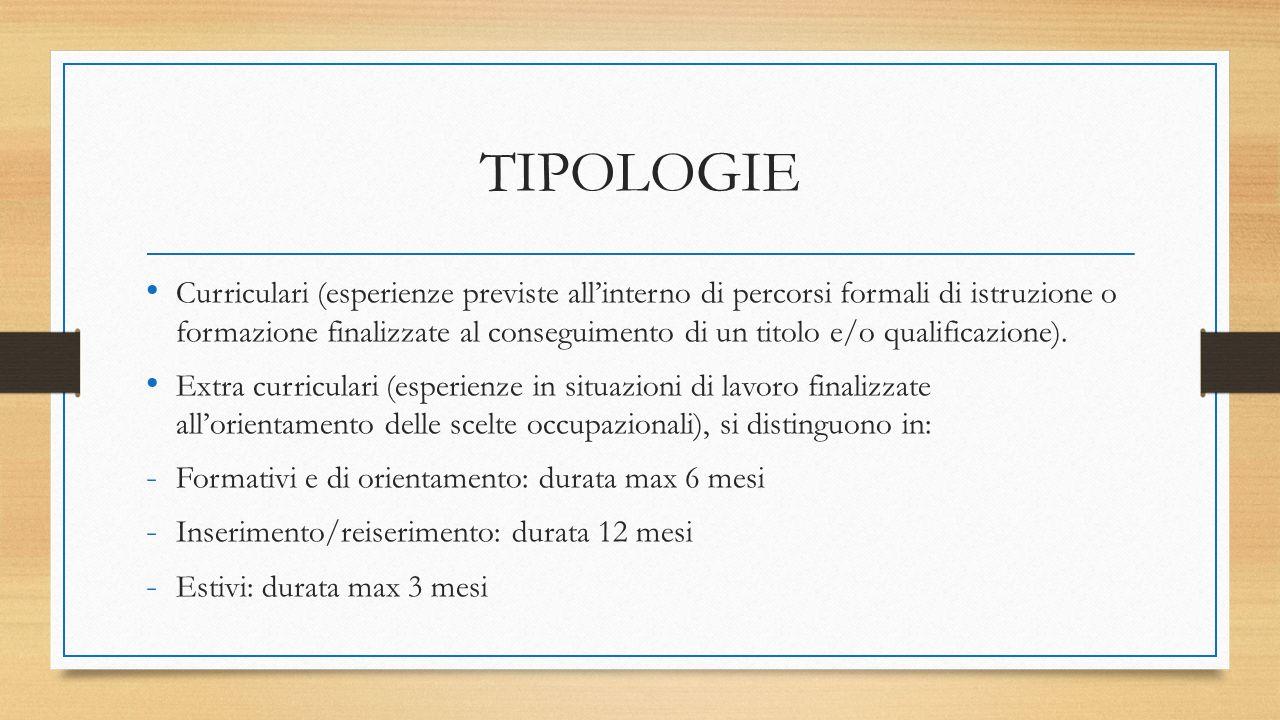 TIPOLOGIE Curriculari (esperienze previste all'interno di percorsi formali di istruzione o formazione finalizzate al conseguimento di un titolo e/o qualificazione).