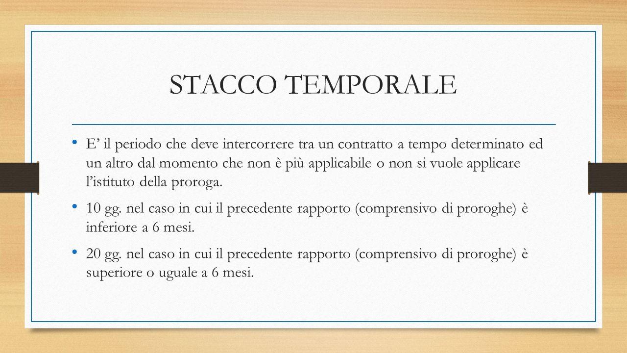 RIFERIMENTI NORMATIVI D.lgs.276/2003 – Riforma Biagi – D.lgs.