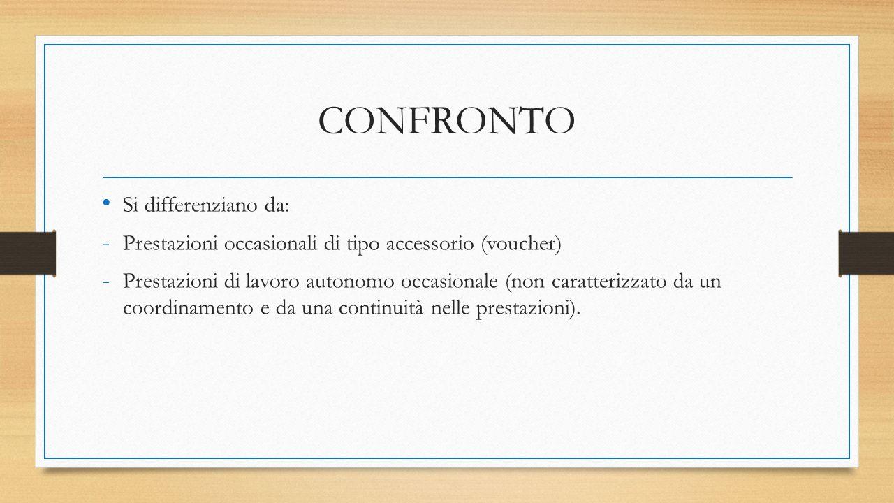 CONFRONTO Si differenziano da: - Prestazioni occasionali di tipo accessorio (voucher) - Prestazioni di lavoro autonomo occasionale (non caratterizzato da un coordinamento e da una continuità nelle prestazioni).