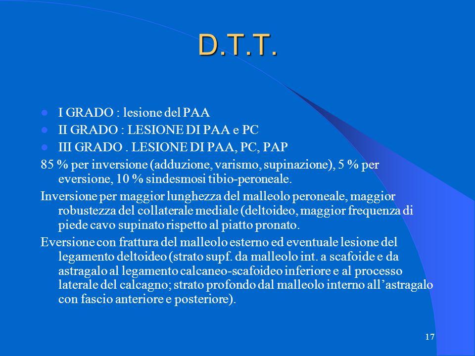 17 D.T.T.I GRADO : lesione del PAA II GRADO : LESIONE DI PAA e PC III GRADO.