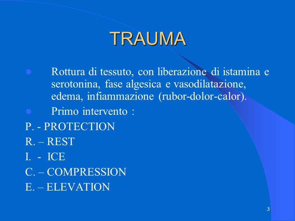 3 TRAUMA Rottura di tessuto, con liberazione di istamina e serotonina, fase algesica e vasodilatazione, edema, infiammazione (rubor-dolor-calor).