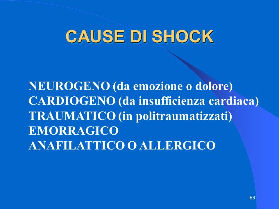 63 CAUSE DI SHOCK NEUROGENO (da emozione o dolore) CARDIOGENO (da insufficienza cardiaca) TRAUMATICO (in politraumatizzati) EMORRAGICO ANAFILATTICO O ALLERGICO