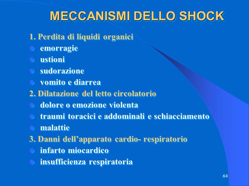 64 MECCANISMI DELLO SHOCK 1.