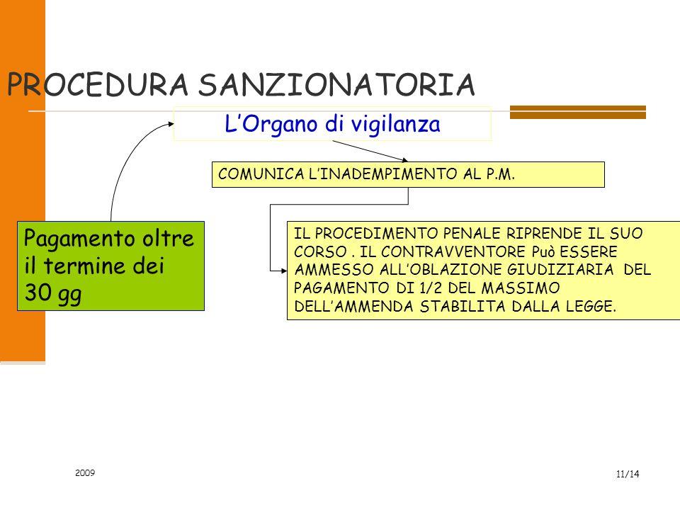11/14 PROCEDURA SANZIONATORIA L'Organo di vigilanza COMUNICA L'INADEMPIMENTO AL P.M.