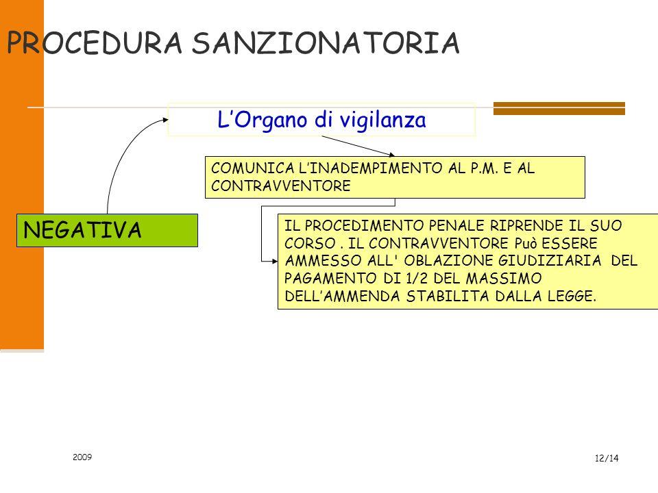 12/14 PROCEDURA SANZIONATORIA L'Organo di vigilanza COMUNICA L'INADEMPIMENTO AL P.M.