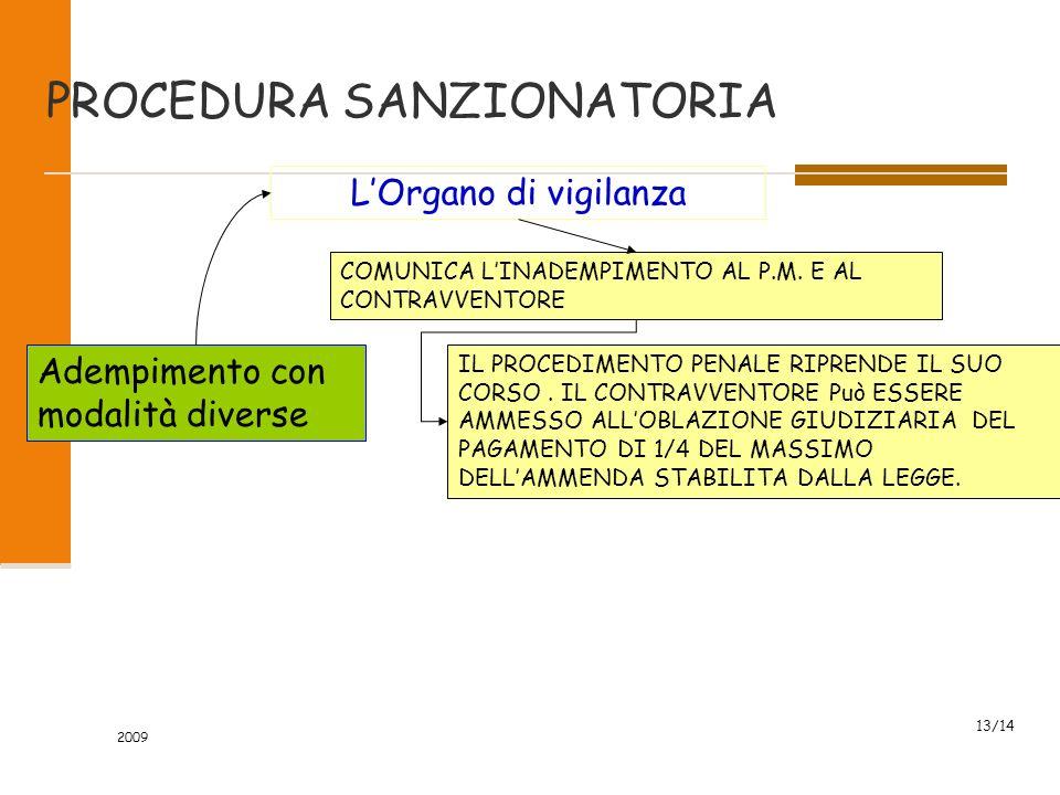 13/14 PROCEDURA SANZIONATORIA L'Organo di vigilanza COMUNICA L'INADEMPIMENTO AL P.M.