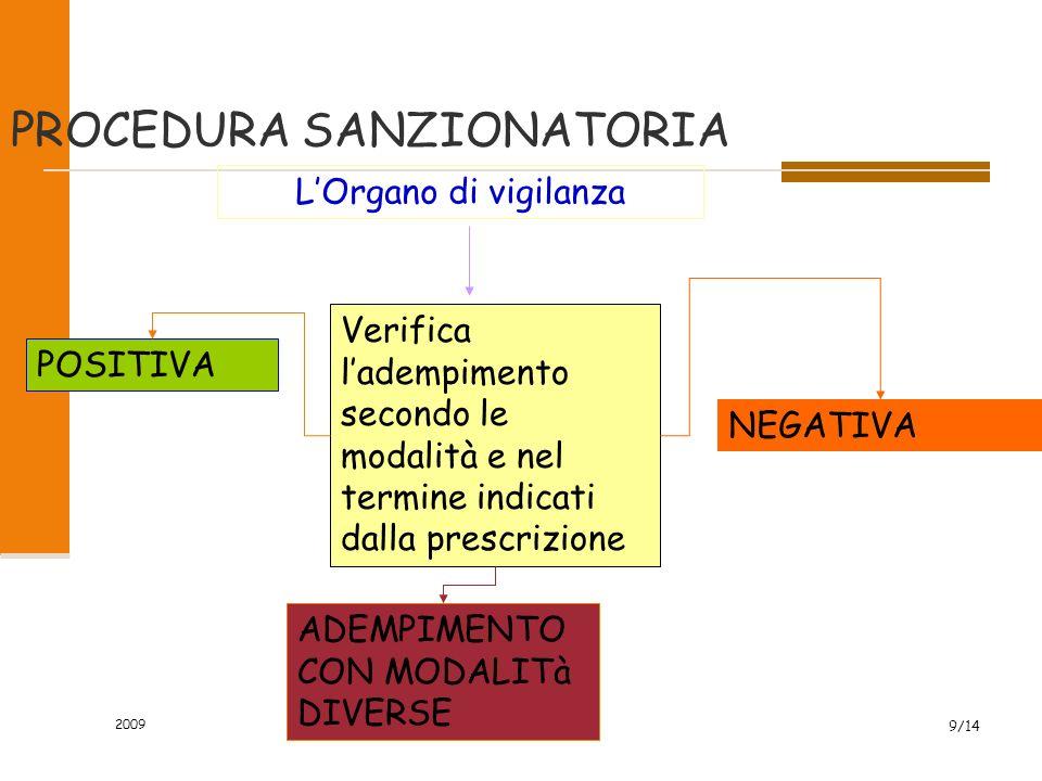 9/14 PROCEDURA SANZIONATORIA L'Organo di vigilanza Verifica l'adempimento secondo le modalità e nel termine indicati dalla prescrizione POSITIVA ADEMPIMENTO CON MODALITà DIVERSE NEGATIVA 2009