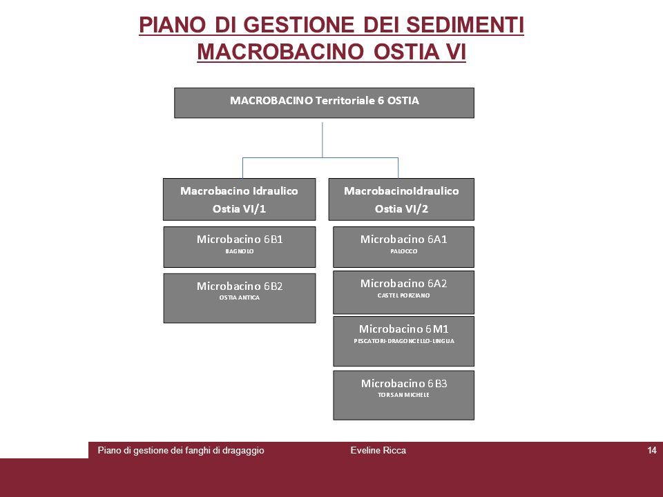 Piano di gestione dei fanghi di dragaggioEveline Ricca14 PIANO DI GESTIONE DEI SEDIMENTI MACROBACINO OSTIA VI
