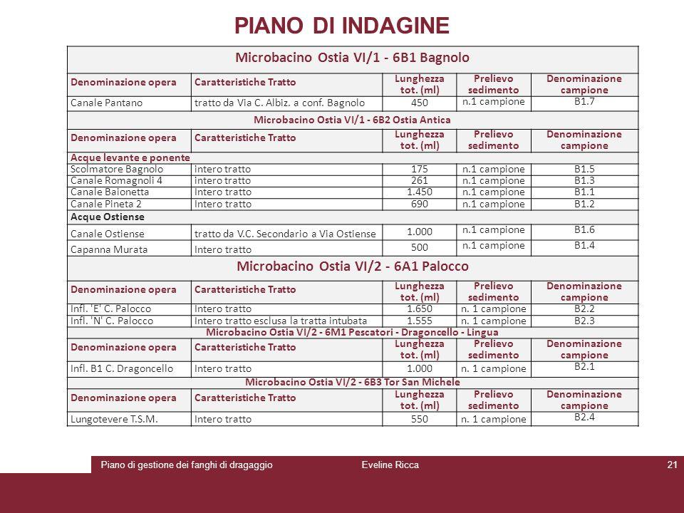 Piano di gestione dei fanghi di dragaggioEveline Ricca21 PIANO DI INDAGINE Microbacino Ostia VI/1 - 6B1 Bagnolo Denominazione operaCaratteristiche Tra