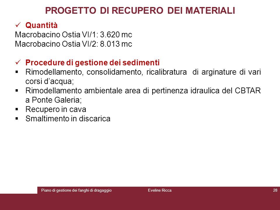 Piano di gestione dei fanghi di dragaggioEveline Ricca28 PROGETTO DI RECUPERO DEI MATERIALI Quantità Macrobacino Ostia VI/1: 3.620 mc Macrobacino Osti
