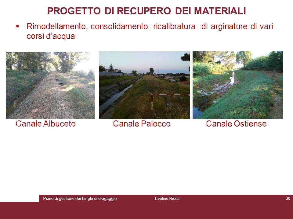 Piano di gestione dei fanghi di dragaggioEveline Ricca30 PROGETTO DI RECUPERO DEI MATERIALI  Rimodellamento, consolidamento, ricalibratura di arginat