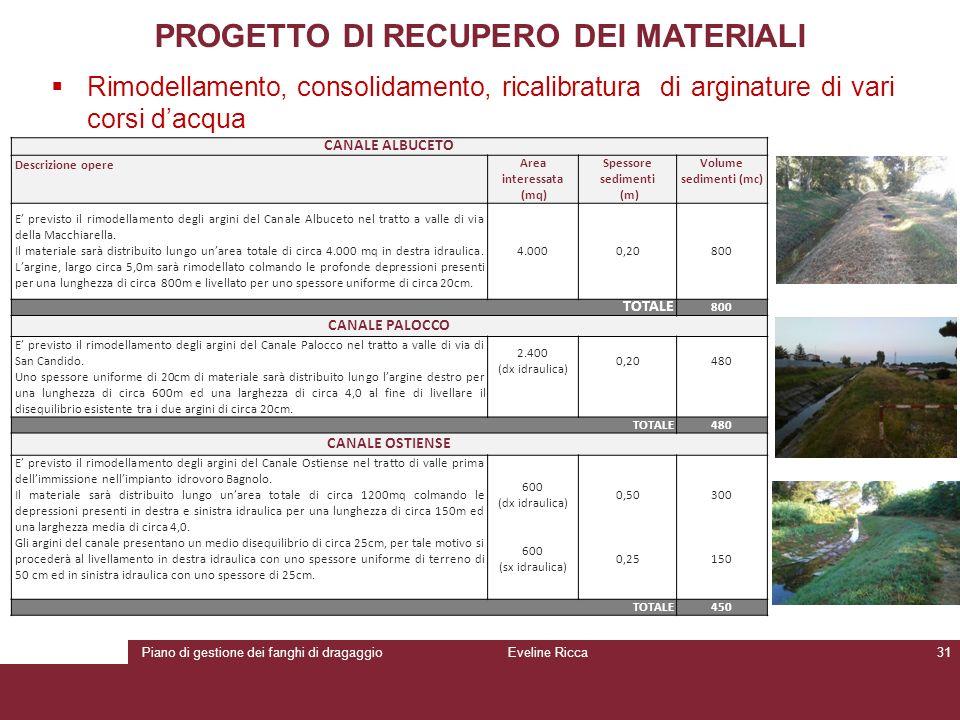 Piano di gestione dei fanghi di dragaggioEveline Ricca31 PROGETTO DI RECUPERO DEI MATERIALI  Rimodellamento, consolidamento, ricalibratura di arginat