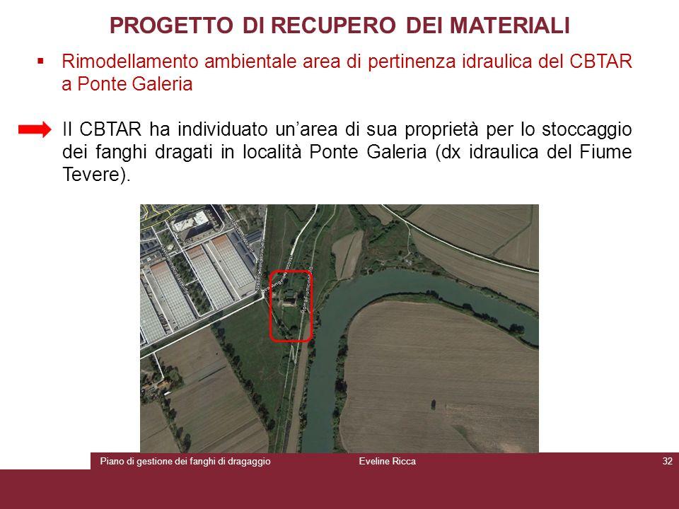 Piano di gestione dei fanghi di dragaggioEveline Ricca32 PROGETTO DI RECUPERO DEI MATERIALI  Rimodellamento ambientale area di pertinenza idraulica d