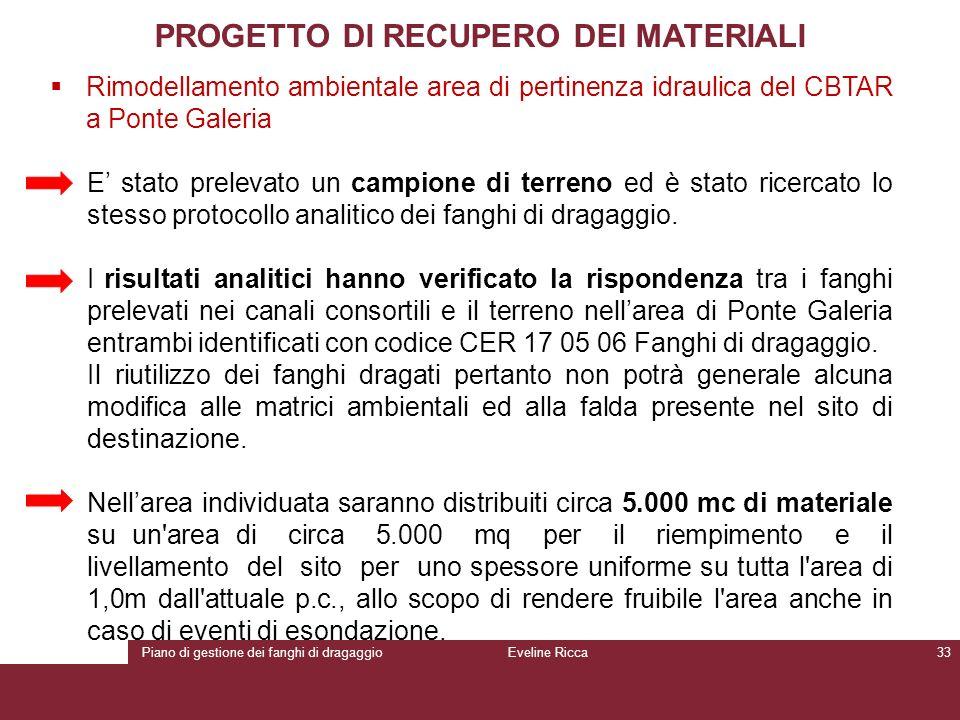 Piano di gestione dei fanghi di dragaggioEveline Ricca33 PROGETTO DI RECUPERO DEI MATERIALI  Rimodellamento ambientale area di pertinenza idraulica d
