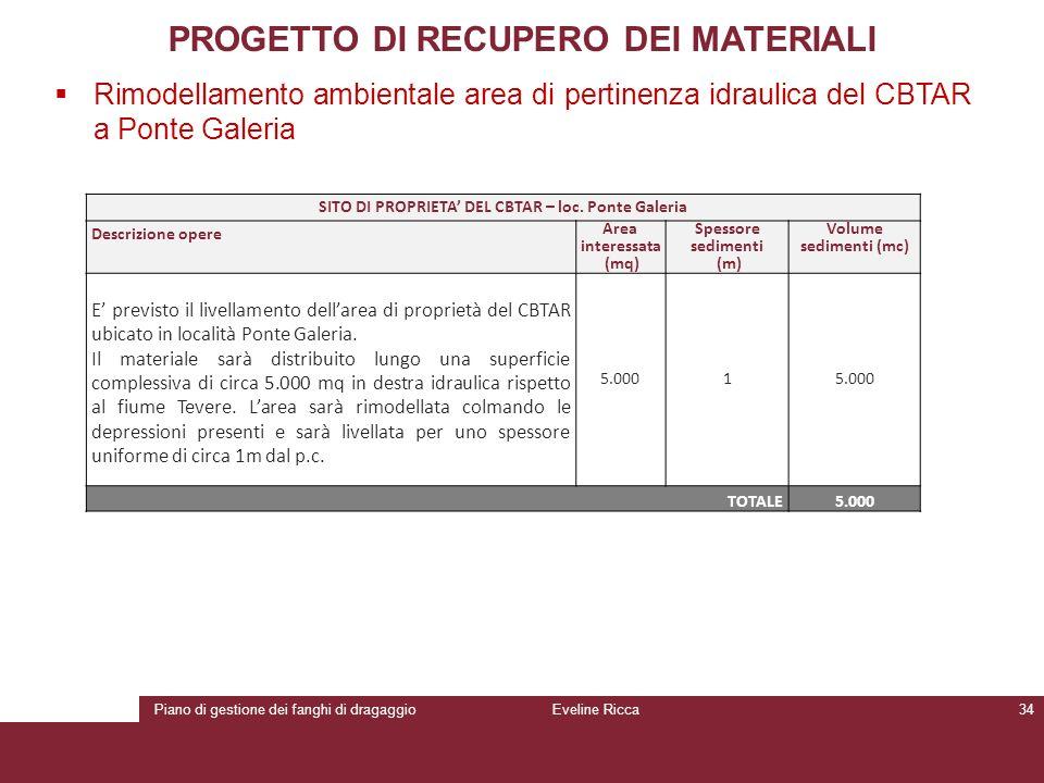 Piano di gestione dei fanghi di dragaggioEveline Ricca34 PROGETTO DI RECUPERO DEI MATERIALI  Rimodellamento ambientale area di pertinenza idraulica d