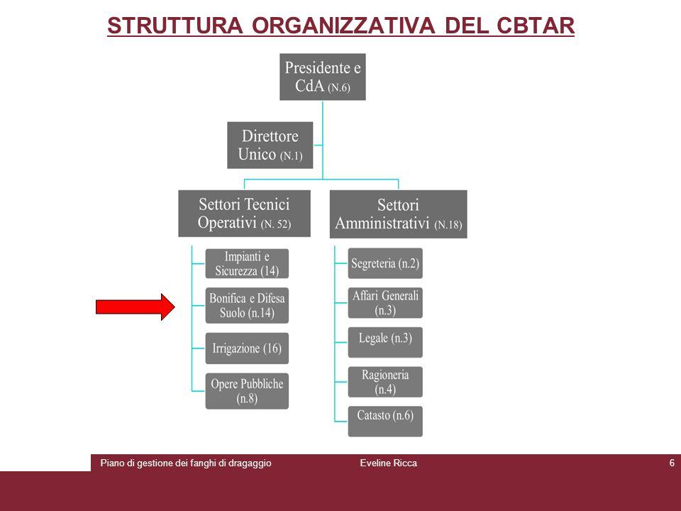 Piano di gestione dei fanghi di dragaggioEveline Ricca6 STRUTTURA ORGANIZZATIVA DEL CBTAR