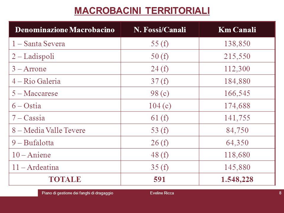 Piano di gestione dei fanghi di dragaggioEveline Ricca8 MACROBACINI TERRITORIALI Denominazione MacrobacinoN. Fossi/CanaliKm Canali 1 – Santa Severa55
