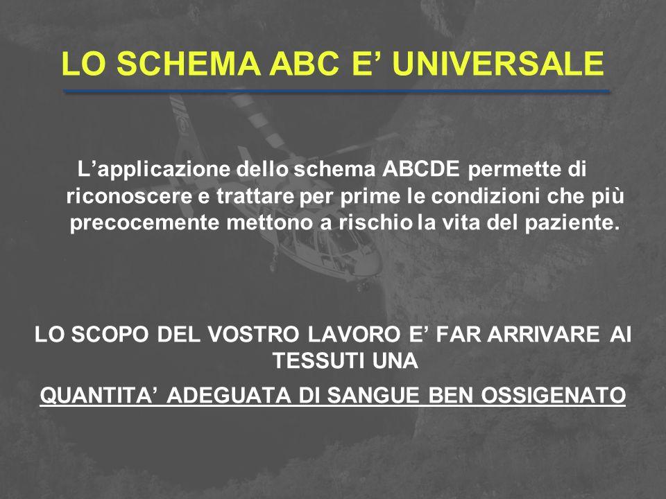 LO SCHEMA ABC E' UNIVERSALE L'applicazione dello schema ABCDE permette di riconoscere e trattare per prime le condizioni che più precocemente mettono